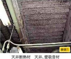 天井断熱材 天井、壁吸音材